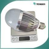 Bulbo del filamento LED, bulbo del filamento LED de Dimmable