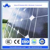 Moduli 260W-395W di PV del comitato solare in azione