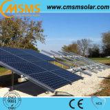 Support au sol réglable de panneau solaire