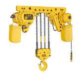Grua Chain elétrica da baixa altura livre 2ton aprovada do Ce