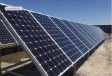 Módulos quentes da venda de solar