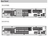 Registratore della Manica 1080P 2u Penta-Brid di Dahua 8 (XVR7808S)