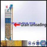 バッチ穀物乾燥機機械の再循環
