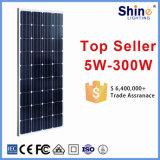 Электрическая система высокой эффективности 15kw солнечная для дома с комплекта панели солнечных батарей полного набора системы панели солнечных батарей решетки