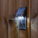 Ce&RoHS a reconnu les lumières solaires en verre de mur de 5 watts extérieures