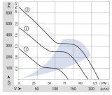 ventilatore assiale di plastica della ventola DC8038 di rendimento elevato di 80mmx80mmx38mm