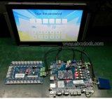 Het HoofdControlemechanisme van het Systeem van de Kast van de Levering van het pakket (AM8046)