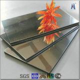 Matière composite en aluminium/panneau composé