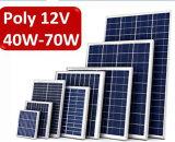 Aucun meilleur volt 5W - de la qualité 18 d'impôts panneau solaire 330W polycristallin