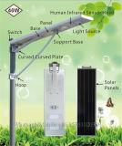 Réverbères solaires complets d'alliage d'aluminium du prix usine 40W