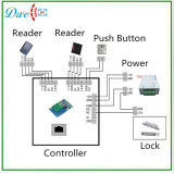 125kHz het Systeem van het Toegangsbeheer van de Lezer RFID van de muur 12V