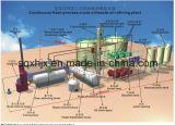 Disitllation Way著残りの石油精製の機械装置