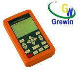Localizador da falha do cabo de Gwd-970 Tdr/dispositivo de seguimento (Automatic measurement)