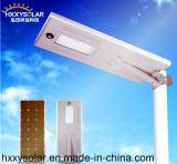 Facile installare l'indicatore luminoso di via solare alimentato integrato indicatore luminoso solare 100W