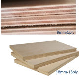 Contre-plaqué BB/CC de décoration de contre-plaqué de faisceau de bois dur de face de peuplier