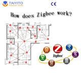 지적인 게이트웨이 - Zigbee 지능적인 가정 시스템 제어판