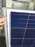 Comitato solare policristallino poco costoso di 100W 150W 200W 250W 300W