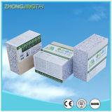Painel de parede de pouco peso energy-saving do padrão de ISO