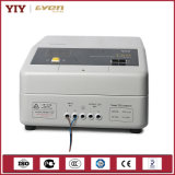Stabilisateur automatique de tension à C.A. du support 110V 120V de mur de marque de Yiy