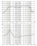 """6 """" Woofer 1.5 """" de Rol van de Stem, 100W de Macht die van AES, GW-601A overhandigt"""