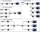 Conversor rápido dos media da fibra do Ethernet 20km LC SFP