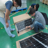 セリウムの証明書160W太陽PVのパネルの太陽モジュール