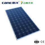 Preço barato chinês profissional do painel solar