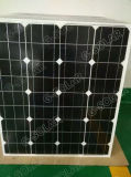 modulo solare Tempered del coperchio di vetro 18V per il piccolo sistema domestico (60W-75W)