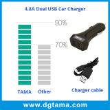DC5V 4.8A는 충전기 iPhone iPad Smartphone를 위한 USB 차 이중으로 한다
