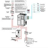3 Steuervariablen-Frequenz-Inverter der Phasen-Energien-VSD