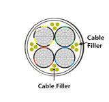 Llenador del cable del PE de la alta calidad