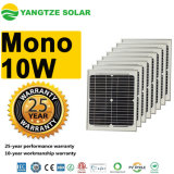 Панель солнечных батарей 10W UL Ce TUV аттестованная ISO миниая Mono