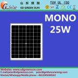 18V 25W MonoSonnenkollektor für System 12V