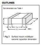 다중층 세라믹 칩의 축전기 Cc0402krx5r5bb105