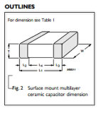 Mehrschichtiger keramischer Chip-Kondensator Cc0402krx5r5bb105 des elektronischen Bauelements
