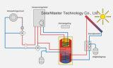 Calefator de água solar do tubo de vácuo da eficiência elevada
