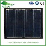 Mono панели солнечных батарей 40W с Ce и аттестованный TUV