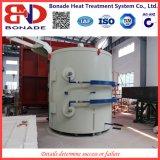 Bonade Energiesparender Vertiefung-Typ Gas-Ofen für Nitrierung
