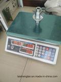Arrêt de l'eau de coffrage de Casted avec 195kn