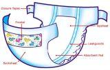 Ткань Spunbonded мягкого полипропилена SMS Nonwoven для пеленки Topsheet младенца