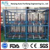 Unreiner Wasser-Entsalzen-Wasser-Reinigungsapparat modularisieren EDI