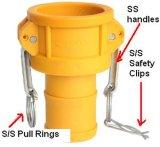 Plastikkoppler-Typ C mit Grooved Schlauch-Schaft-Nockensperre-Kupplung