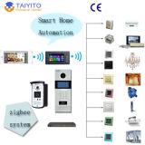 Tytスマートなホームシステムのための無線Zigbeeのスマートな壁スイッチ