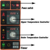 Nouveau Type fil électrique Four / Four électrique avec 2-Deck, 4-Pan Timing Fonction CE
