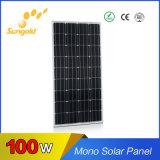 Хорошая панель солнечных батарей низкой цены 100W качества Mono