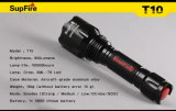 セリウムとの10W Powerful Rechargeable LED Torch Light