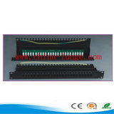 Cat5e Patch Panel/Network Patch/UTP Patch Panel