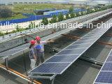 Rullo della parentesi della struttura di comitato solare che forma macchina