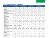 Prensa excéntrica de la precisión de la impulsión (FCP series-800kN)