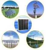100W el panel solar polivinílico 18V para la Sistema Solar casera